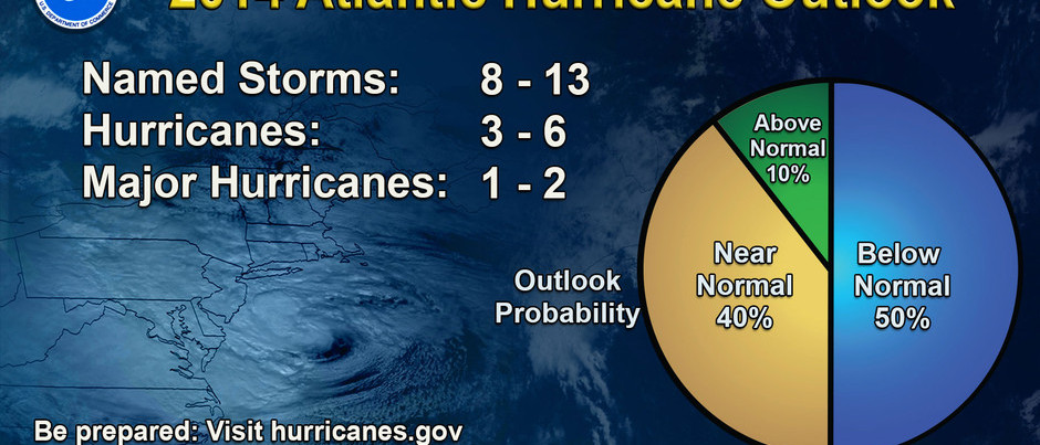 NOAA Predicts Near Normal Atlantic Hurricane Season