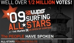 All-Stars Polling Results
